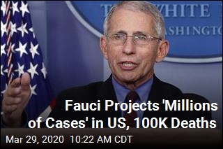 Fauci Projects 'Millions of Cases' in US, 100K Deaths