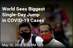 World Sees Biggest Single-Day Jump in COVID-19 Cases