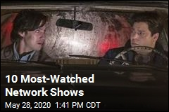 10 Most-Watched Network Shows