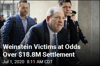 Weinstein Victims at Odds Over $18.8M Settlement