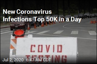 New Coronavirus Infections Top 50K in a Day