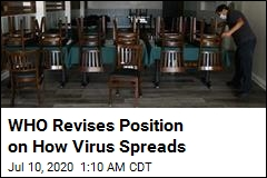 WHO Shifts, 'Can't Rule Out' Airborne Transmission of Virus