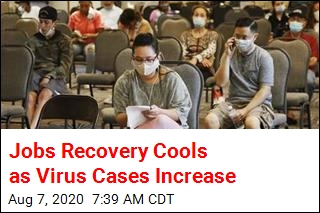 Jobs Recovery Cools as Virus Cases Increase