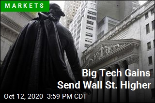 Big Tech Gains Send Wall St. Higher
