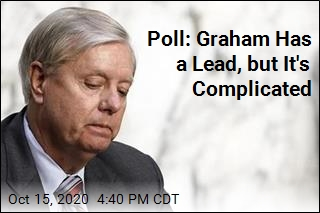 Poll: Graham Has a Lead, but It's Complicated
