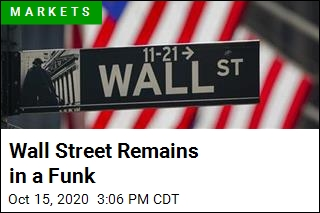 Wall Street Remains in a Funk