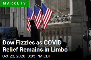Dow Fizzles as COVID Relief Remains in Limbo