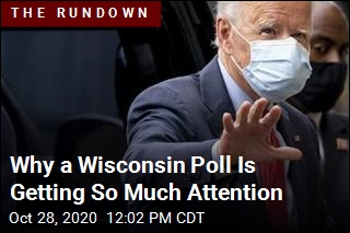 Why a Wisconsin Poll Is Getting So Much Attention