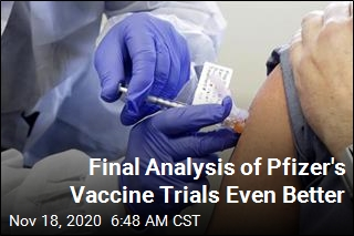 Pfizer Says It's 95% on Vaccine