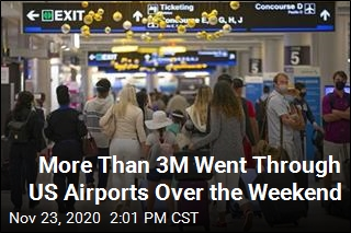 Airports Just Had Their Busiest Weekend Since March