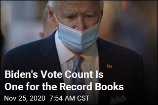 Biden's Vote Count Is One for the Record Books
