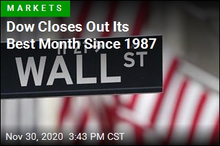 Dow Jones Just Had Its Best Month Since 1987