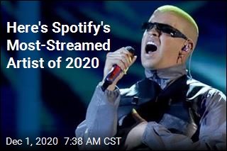 Here's Spotify's Most-Streamed Artist of 2020