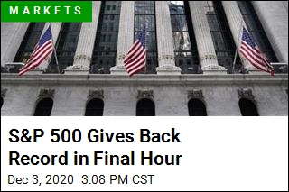 S&P 500 Gives Back Record in Final Hour