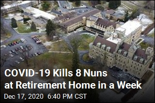 8 Nuns Die of COVID-19 in a Week at Wisconsin Home