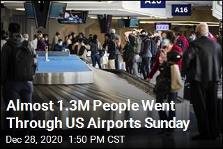 Sunday Was US Airports' Busiest Day Since March