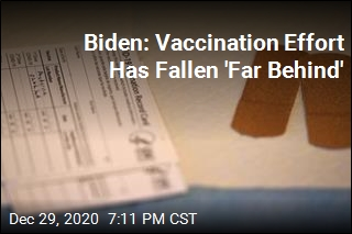 With Vaccine Rollout 'Far Behind,' Biden Vows to Up the Pace