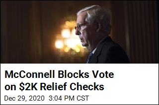 McConnell Blocks Vote on $2K Relief Checks