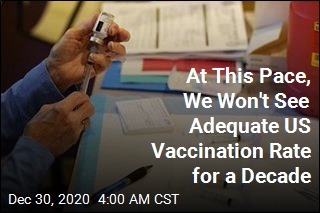 At This Rate, It Will Take a Decade to Adequately Vaccinate Americans