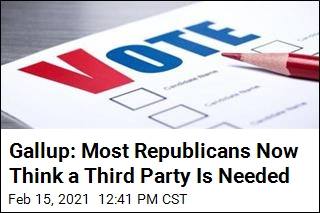 Gallup: Most Republicans Now Think a Third Party Is Needed