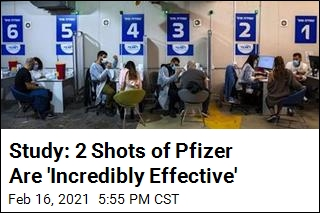 Study: 2 Shots of Pfizer Are 'Incredibly Effective'