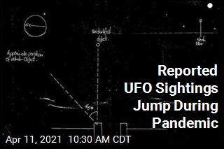 UFO Reports Take Off During the Pandemic