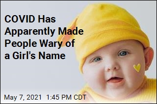 Top Baby Names for 2020 Are Out