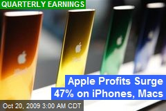 Apple Profits Surge 47% on iPhones, Macs