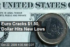 Euro Cracks $1.50, Dollar Hits New Lows