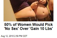 50% of Women Would Pick 'No Sex' Over 'Gain 10 Lbs'
