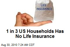 1 in 3 US Households Has No Life Insurance